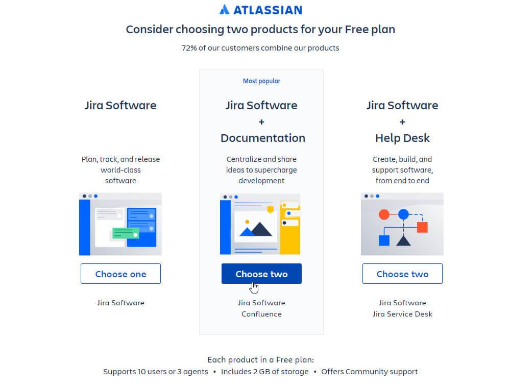 Wybór dostępnych darmowych opcji Jira cloud