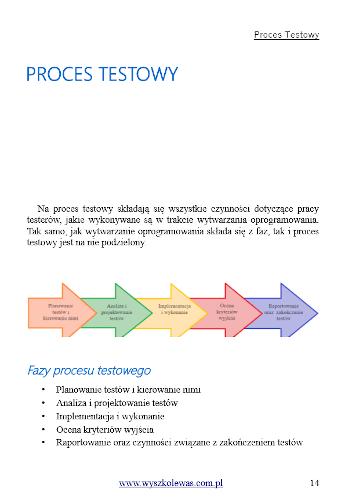 e-book ABC Testowania Oprogramowania proces testowy