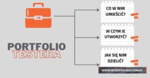 Read more about the article Portfolio Tester Oprogramowania