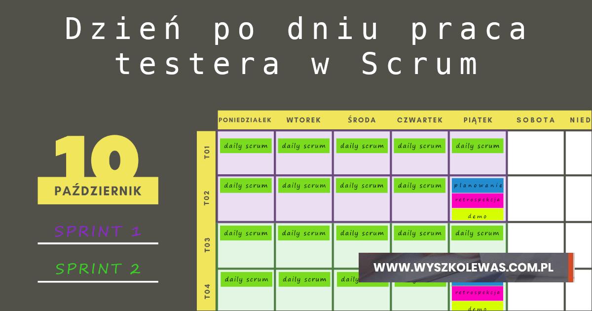 Kalendarz spotkań testera w dwutygodniowym scrum